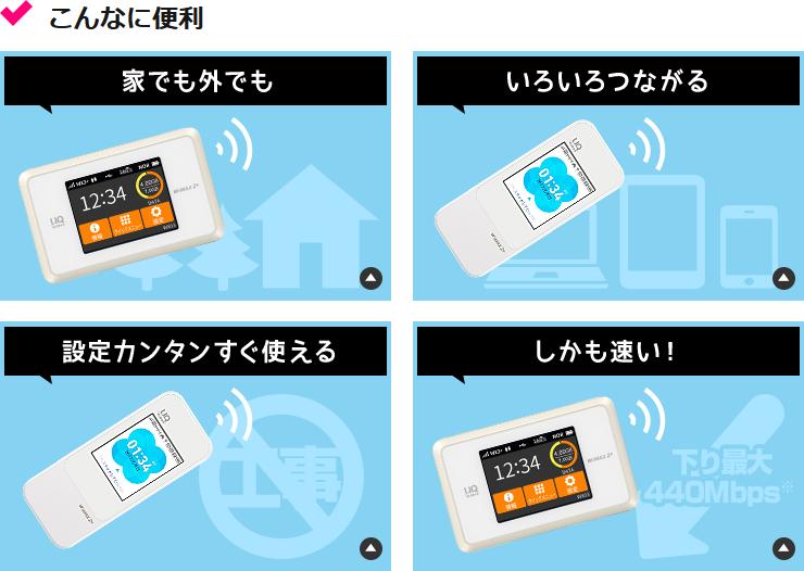 WiMAXの回線スピード